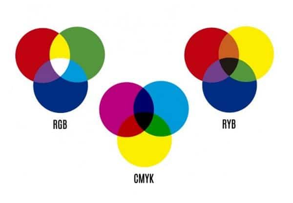 Como selecionar o esquema de cores perfeito para seu site