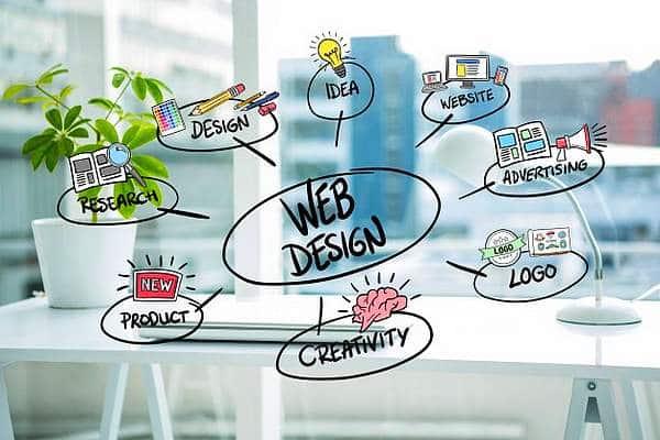 A navegação estrutural no desenvolvimento de um site