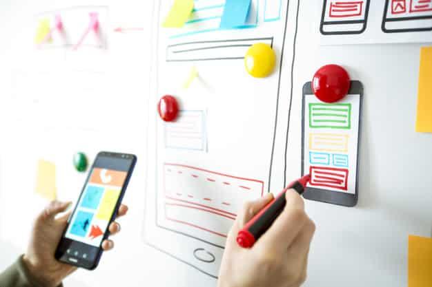 Esquecer o design responsivo é uma das principais coisas a não fazer ao criar um site