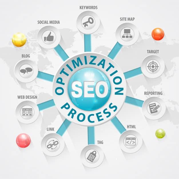5 dicas de SEO on page para ajudar você a otimizar o seu site