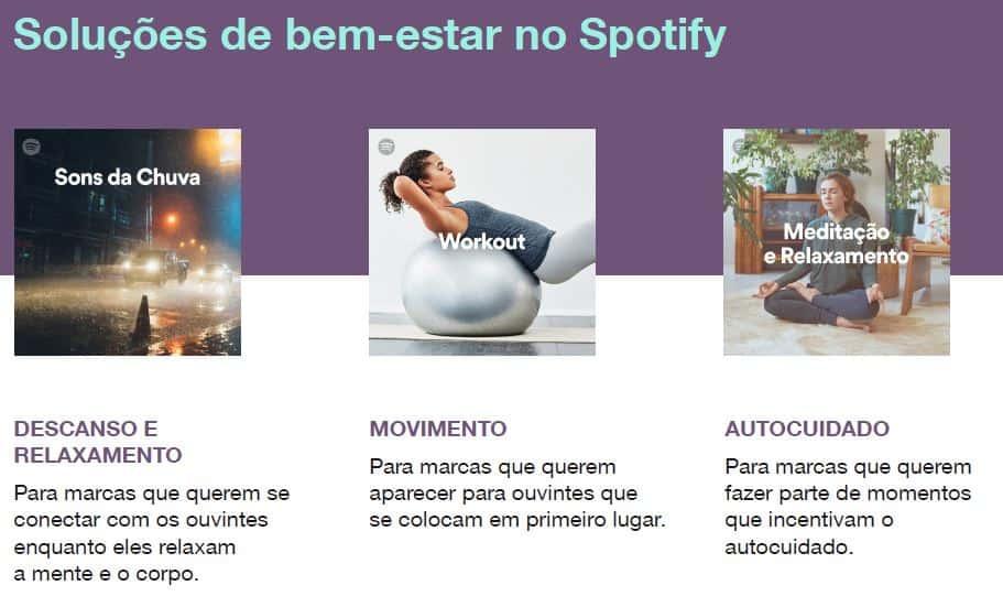 Dados do Spotify