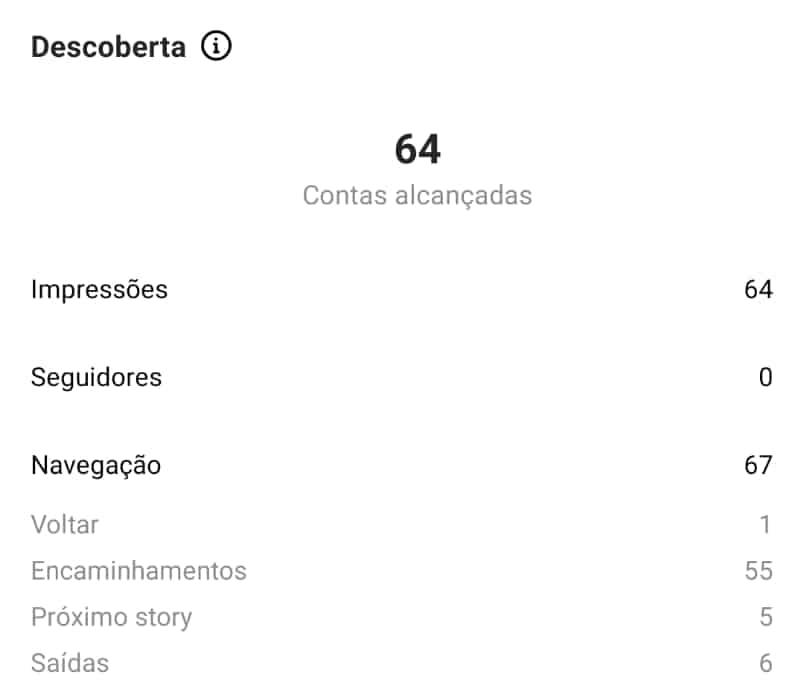 Insights dos Stories do Instagram